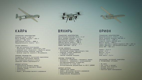 Характеристики беспилотников РФ 2015 (кадр из 3д-анимации)