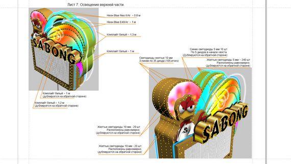 Светотехническая часть: неон диоды, клиплайт